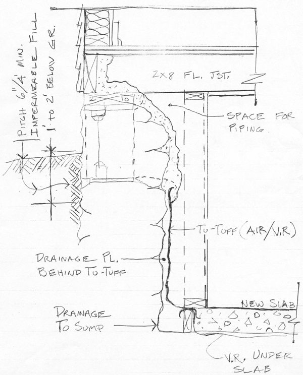 Heat Piping Diagram For Space